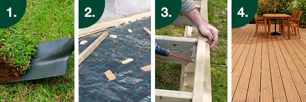 Decking step by step