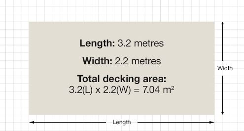 Decking measurements